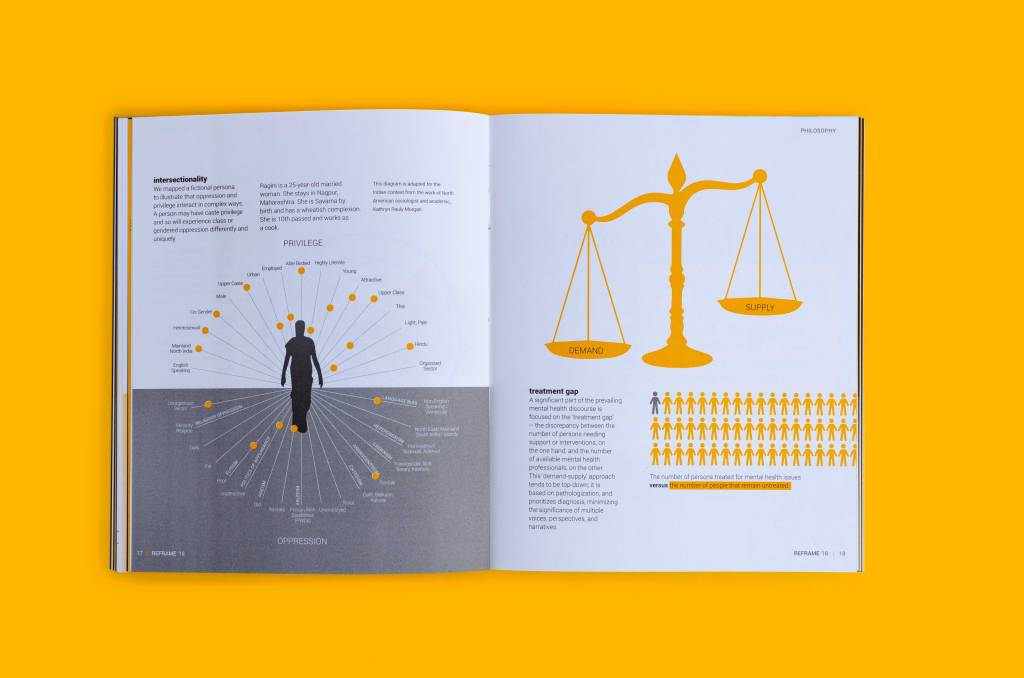The book is printed in 2 colours, a sunny, deep Pantone Yellow to signify hope, warmth and Black, employed in a grayscale to indicate the spectrum of issues and identities, highlighting the gray areas within the milieu of mental health.